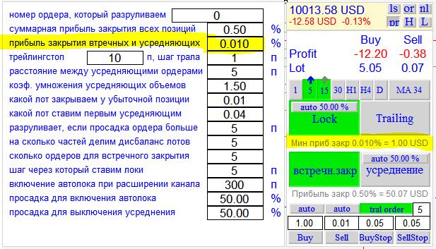 profit close ru